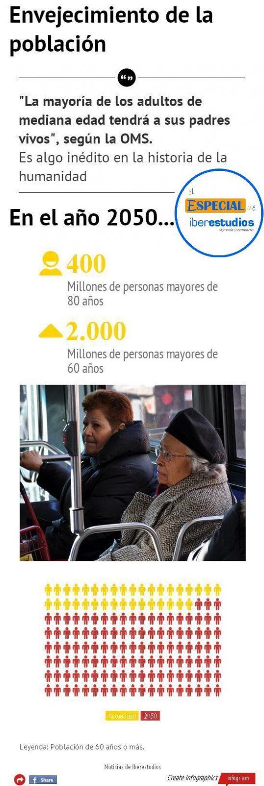 infografia envejecimiento poblacion