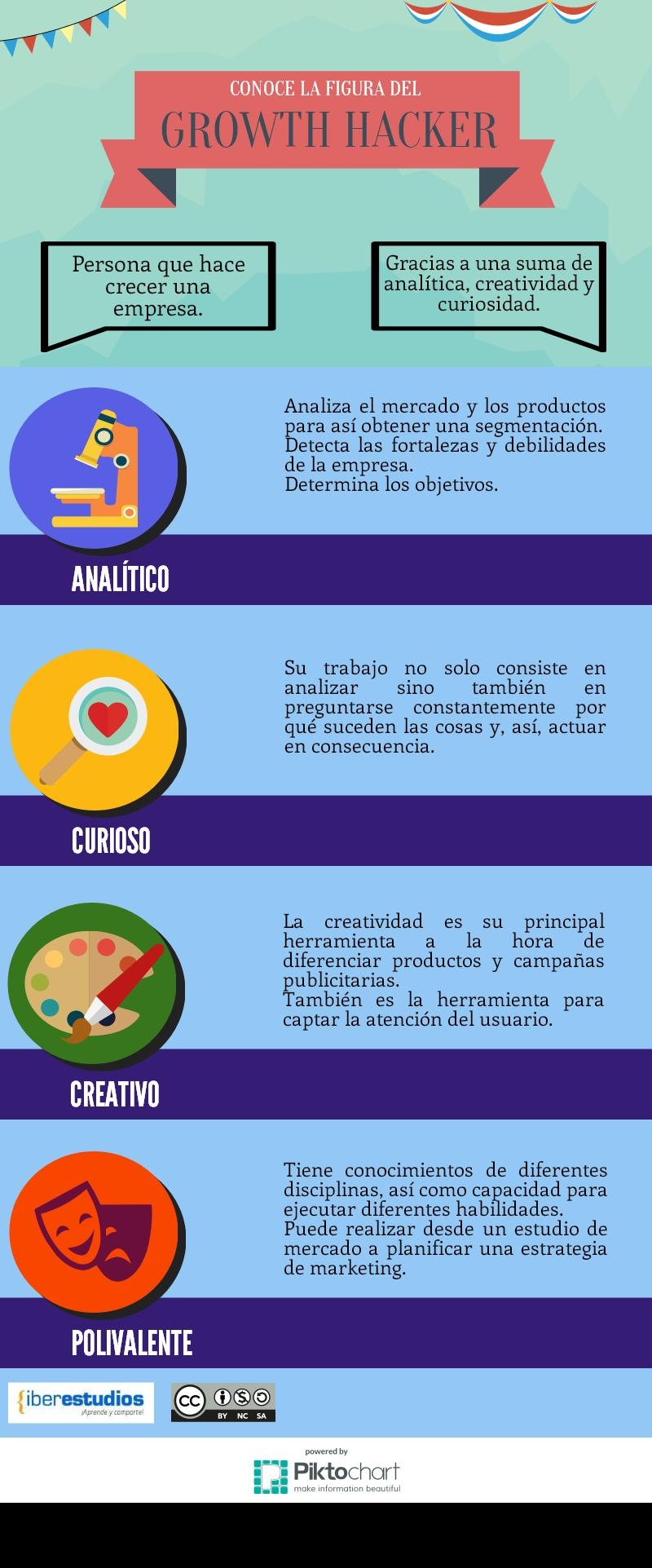 caracteristicas-growth-hacker