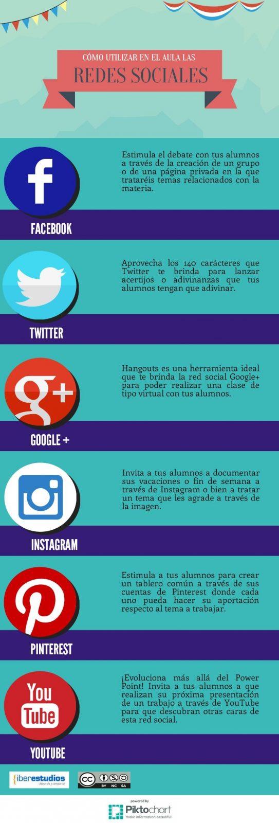 como-utilizar-redes-sociales-educacion