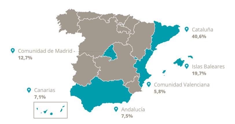 ofertas sector turístico por región y comunidad autónoma